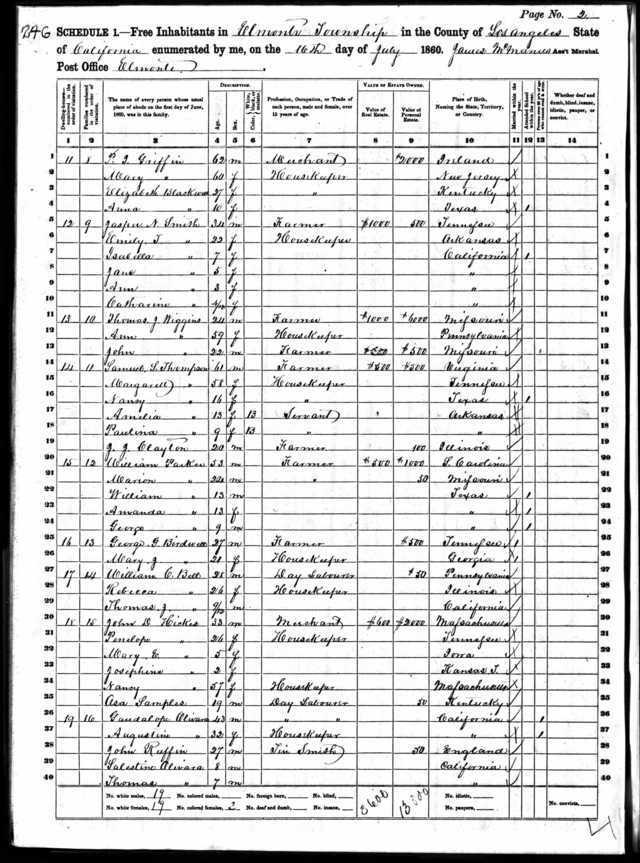 Bell, William C. 1860 Census