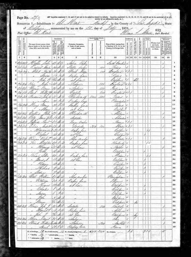 Bell, William C. 1870 Census 1