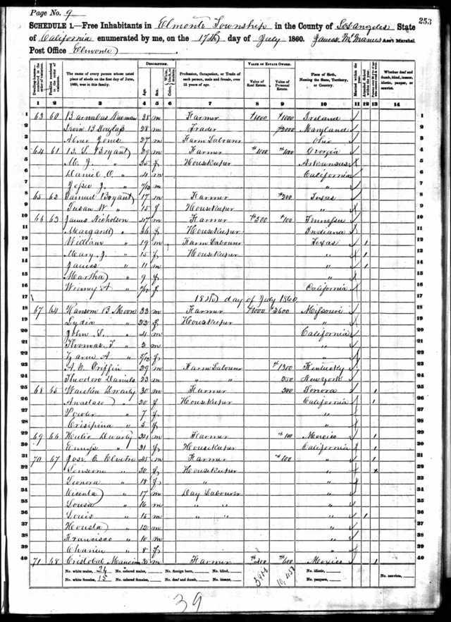 Bryant, Barney, 1860 Census