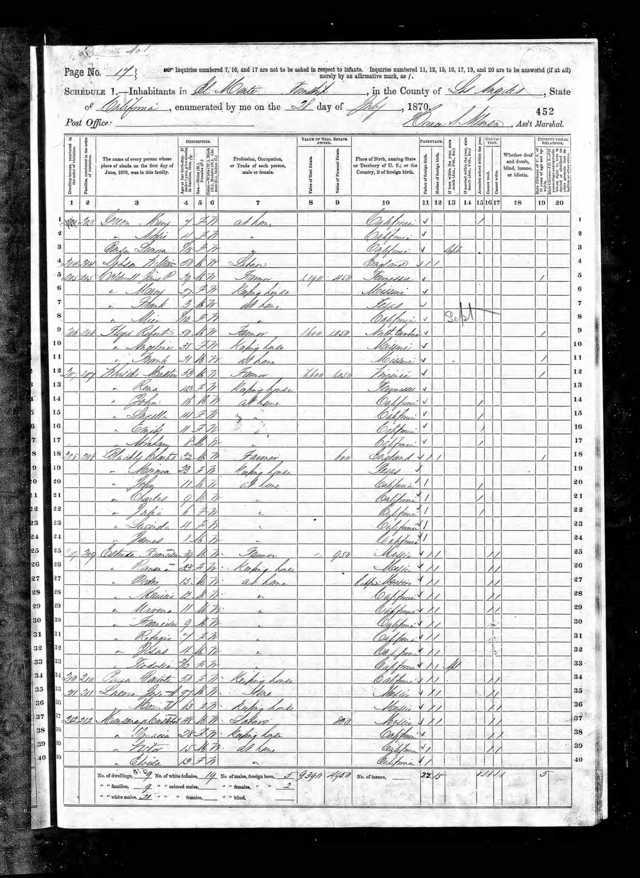 Bunyard, Larkin, 1850 Census