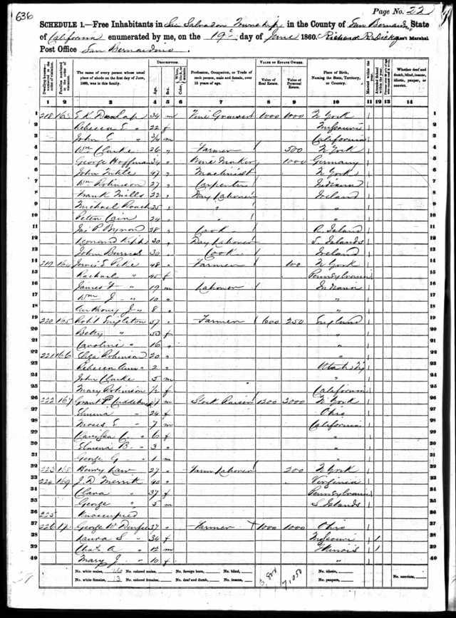 Cuddleback, Grant P. 1860 Census